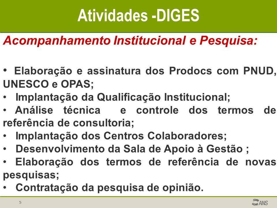 5 Atividades -DIGES Acompanhamento Institucional e Pesquisa: Elaboração e assinatura dos Prodocs com PNUD, UNESCO e OPAS; Implantação da Qualificação