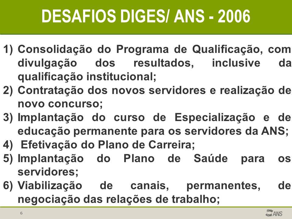 6 DESAFIOS DIGES/ ANS - 2006 1)Consolidação do Programa de Qualificação, com divulgação dos resultados, inclusive da qualificação institucional; 2)Con