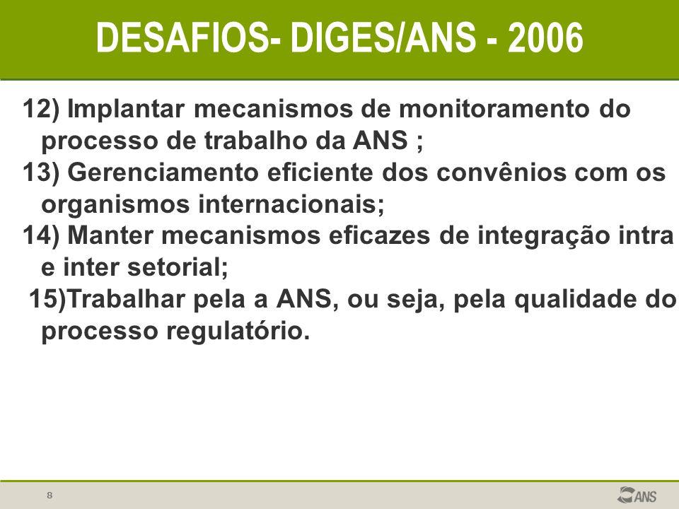8 DESAFIOS- DIGES/ANS - 2006 12) Implantar mecanismos de monitoramento do processo de trabalho da ANS ; 13) Gerenciamento eficiente dos convênios com