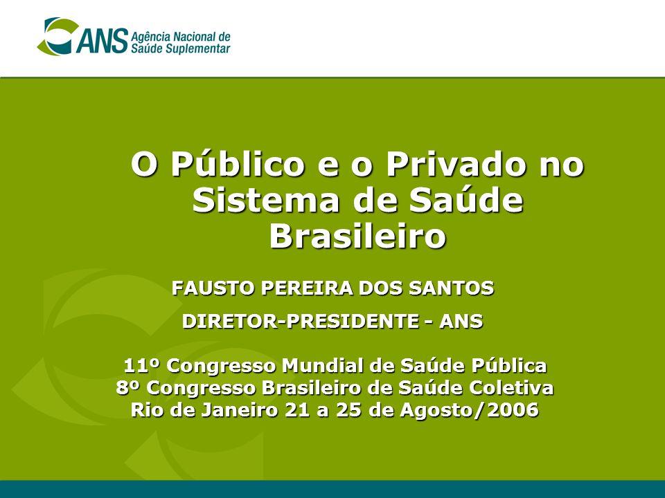 O Público e o Privado no Sistema de Saúde Brasileiro 11º Congresso Mundial de Saúde Pública 8º Congresso Brasileiro de Saúde Coletiva Rio de Janeiro 2
