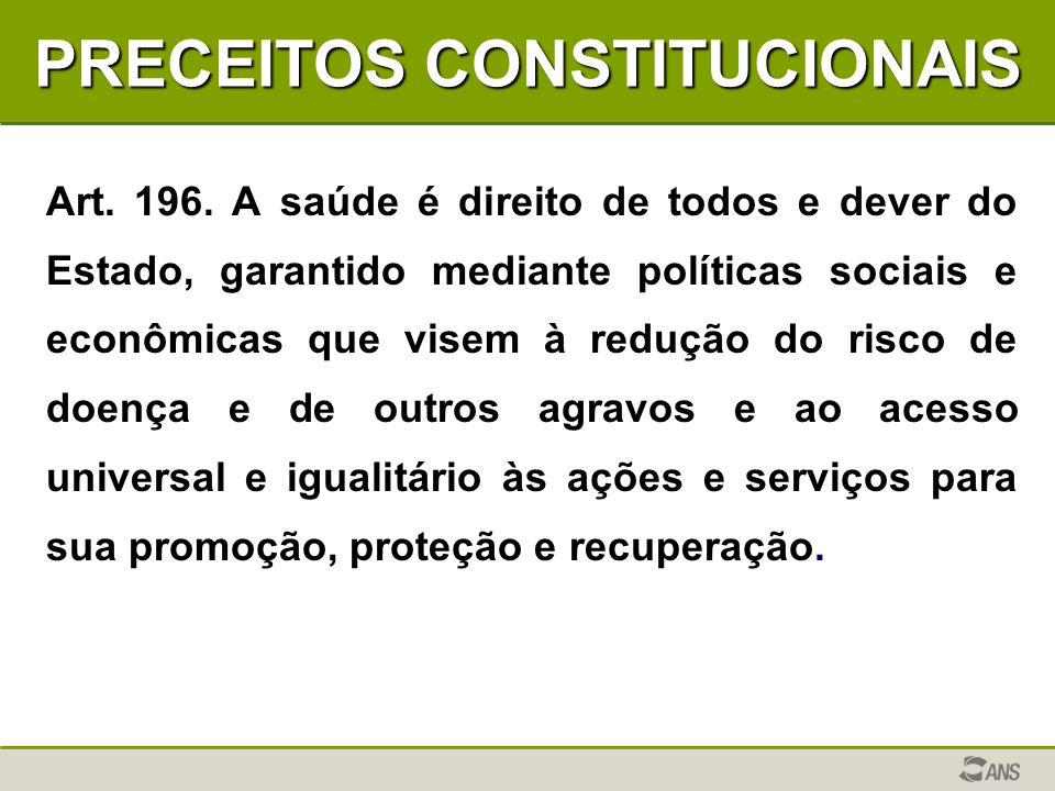 PRECEITOS CONSTITUCIONAIS Art. 196. A saúde é direito de todos e dever do Estado, garantido mediante políticas sociais e econômicas que visem à reduçã