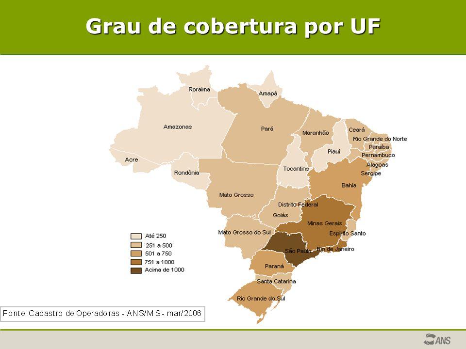 Curva ABC da distribuição dos beneficiários de planos de saúde - Brasil – março/2006 Fonte: Cadastro de Beneficiários - ANS/MS – mar/2006 Cadastro de Operadoras