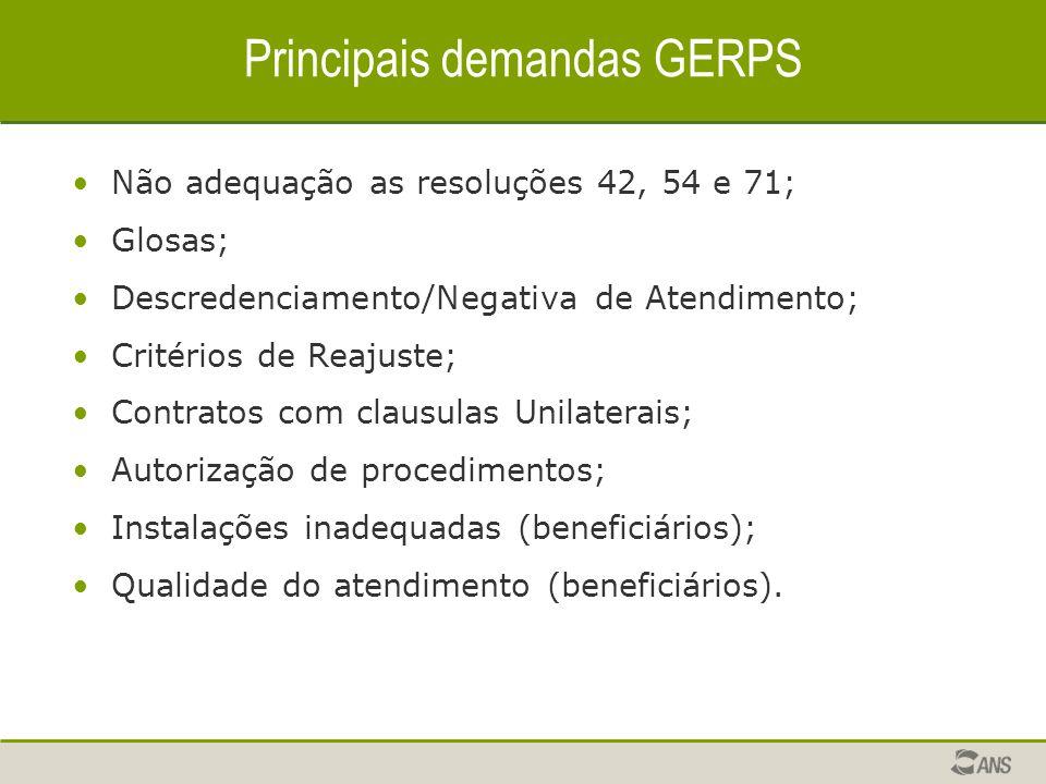Principais demandas GERPS Não adequação as resoluções 42, 54 e 71; Glosas; Descredenciamento/Negativa de Atendimento; Critérios de Reajuste; Contratos com clausulas Unilaterais; Autorização de procedimentos; Instalações inadequadas (beneficiários); Qualidade do atendimento (beneficiários).