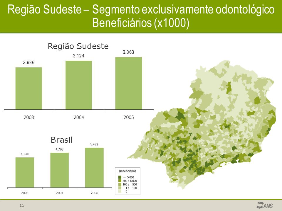 15 Região Sudeste – Segmento exclusivamente odontológico Beneficiários (x1000) Brasil Região Sudeste