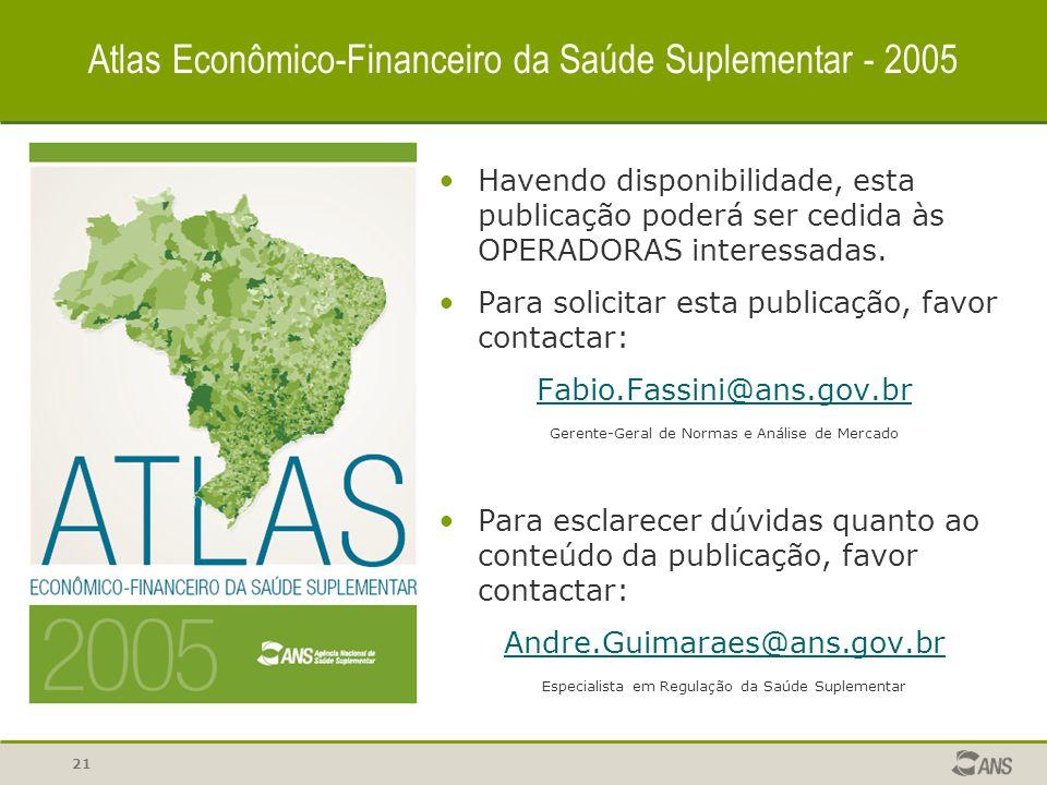 21 Atlas Econômico-Financeiro da Saúde Suplementar - 2005 Havendo disponibilidade, esta publicação poderá ser cedida às OPERADORAS interessadas. Para