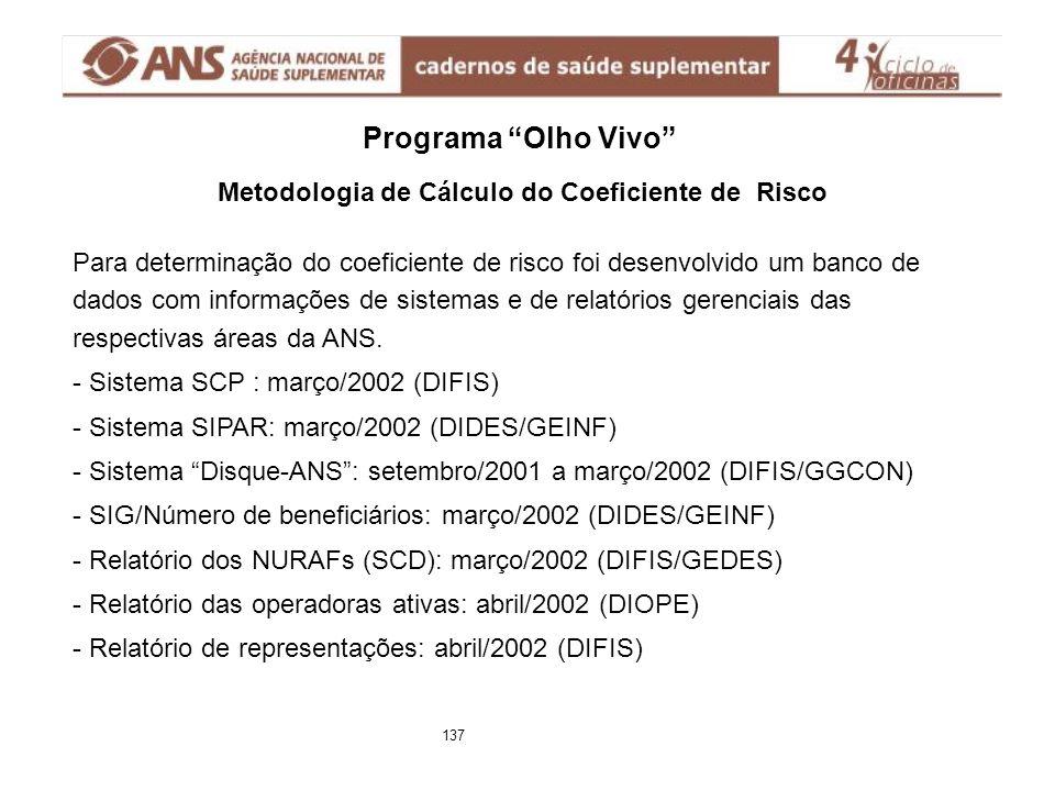 """Programa """"Olho Vivo"""" Metodologia de Cálculo do Coeficiente de Risco Para determinação do coeficiente de risco foi desenvolvido um banco de dados com i"""