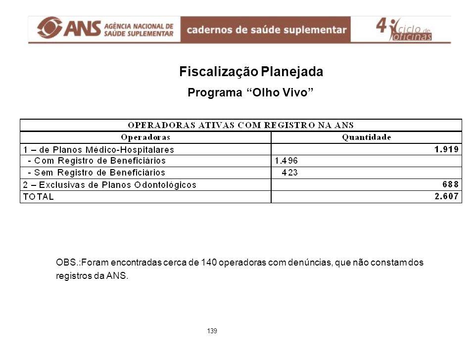 """Fiscalização Planejada Programa """"Olho Vivo"""" OBS.:Foram encontradas cerca de 140 operadoras com denúncias, que não constam dos registros da ANS. 139"""