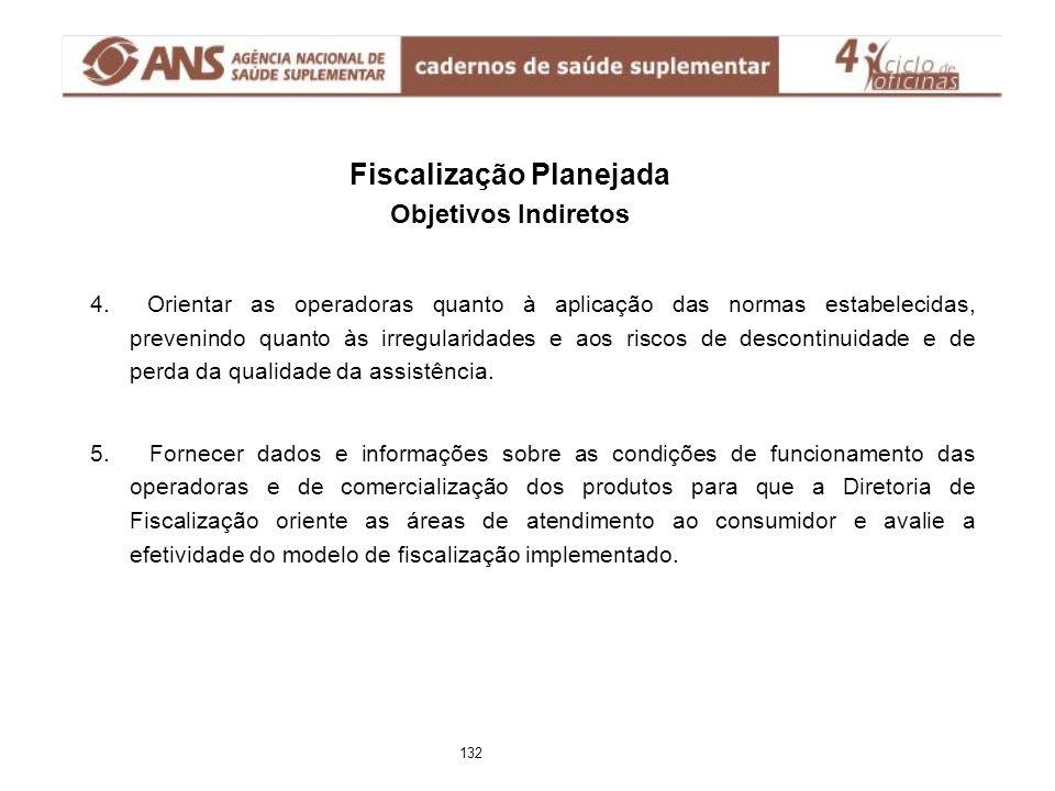 Fiscalização Planejada Objetivos Indiretos 4. Orientar as operadoras quanto à aplicação das normas estabelecidas, prevenindo quanto às irregularidades