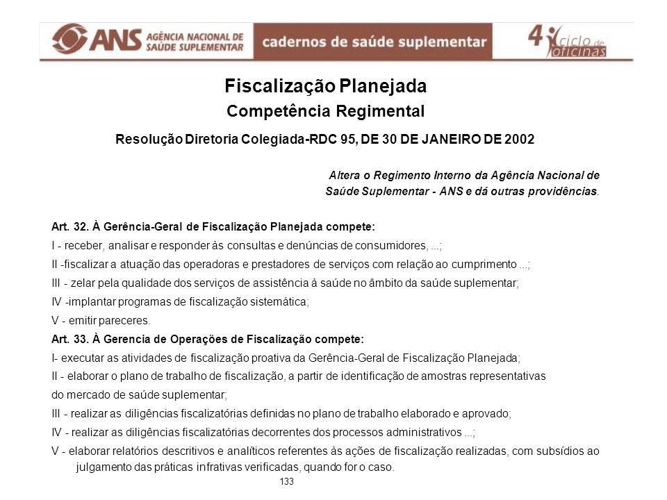 Fiscalização Planejada Principais Características Toda operadora de plano de saúde do País é registrada na ANS.