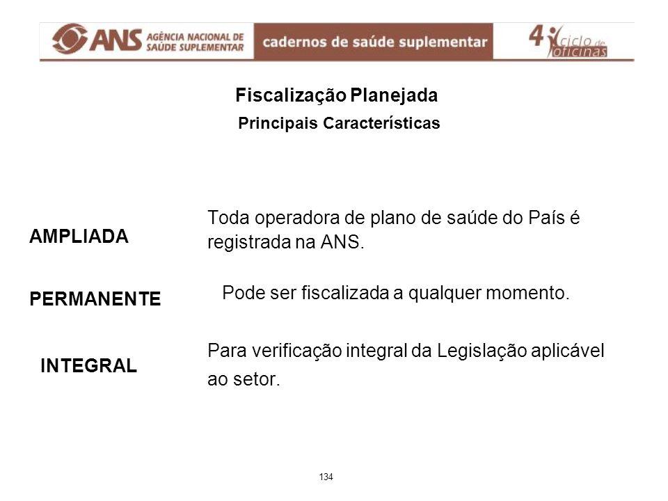 Fiscalização Planejada Principais Características Toda operadora de plano de saúde do País é registrada na ANS. Pode ser fiscalizada a qualquer moment