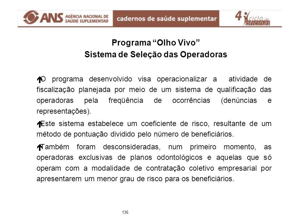 """Programa """"Olho Vivo"""" Sistema de Seleção das Operadoras éO programa desenvolvido visa operacionalizar a atividade de fiscalização planejada por meio de"""