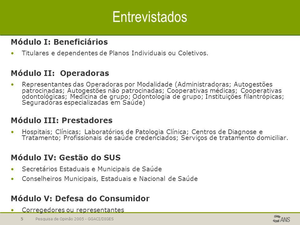 Pesquisa de Opinão 2005 - GGACI/DIGES5 Entrevistados Módulo I: Beneficiários Titulares e dependentes de Planos Individuais ou Coletivos.