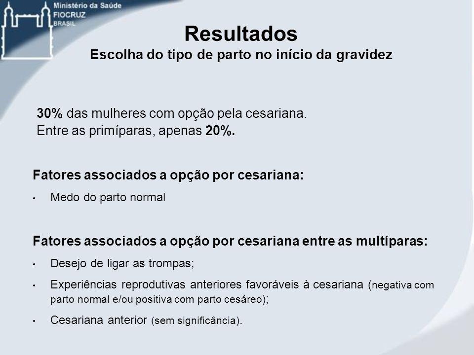 Fatores associados a opção por cesariana: Medo do parto normal Fatores associados a opção por cesariana entre as multíparas: Desejo de ligar as trompa