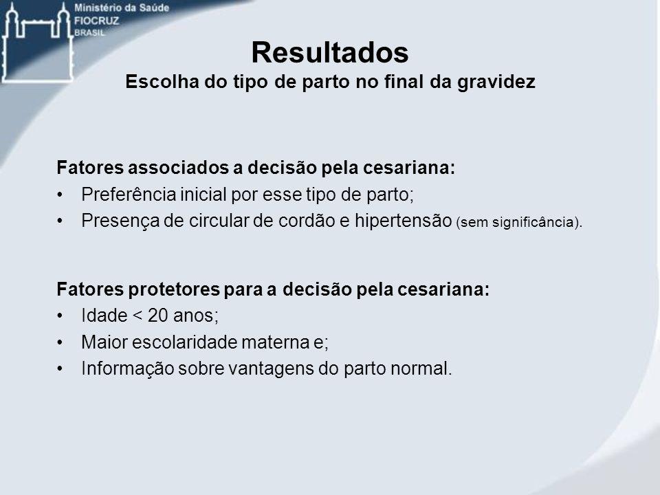 Fatores associados a decisão pela cesariana: Preferência inicial por esse tipo de parto; Presença de circular de cordão e hipertensão (sem significânc