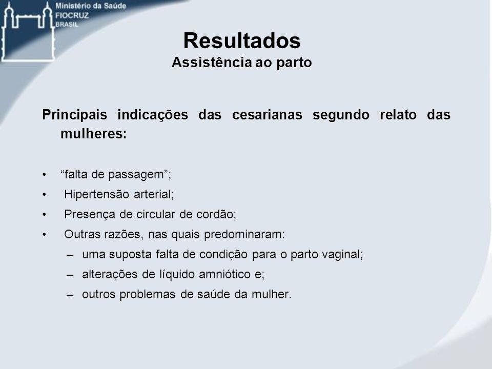 """Principais indicações das cesarianas segundo relato das mulheres: """"falta de passagem""""; Hipertensão arterial; Presença de circular de cordão; Outras ra"""