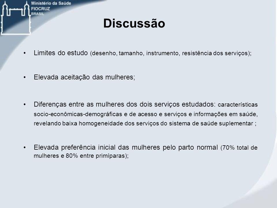 Discussão Limites do estudo (desenho, tamanho, instrumento, resistência dos serviços); Elevada aceitação das mulheres; Diferenças entre as mulheres do