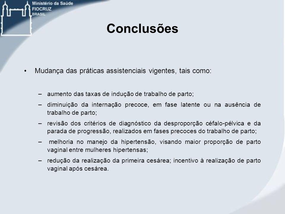 Conclusões Mudança das práticas assistenciais vigentes, tais como: –aumento das taxas de indução de trabalho de parto; –diminuição da internação preco
