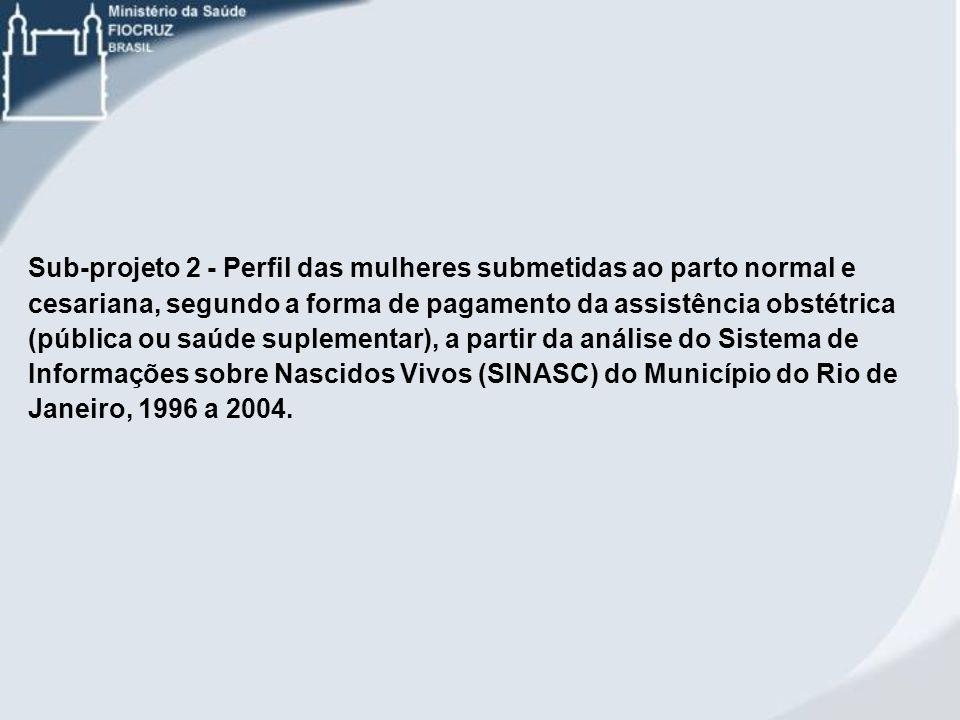 Sub-projeto 2 - Perfil das mulheres submetidas ao parto normal e cesariana, segundo a forma de pagamento da assistência obstétrica (pública ou saúde s