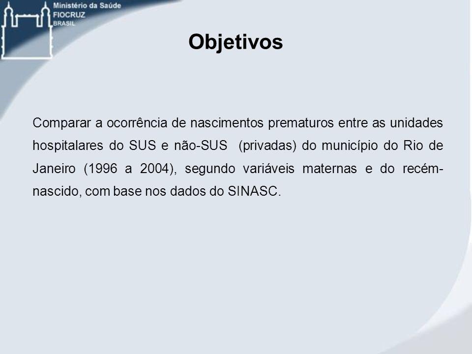 Comparar a ocorrência de nascimentos prematuros entre as unidades hospitalares do SUS e não-SUS (privadas) do município do Rio de Janeiro (1996 a 2004