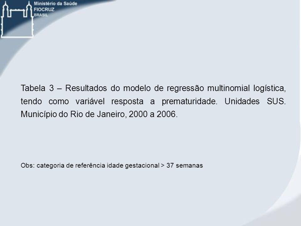 Tabela 3 – Resultados do modelo de regressão multinomial logística, tendo como variável resposta a prematuridade. Unidades SUS. Município do Rio de Ja