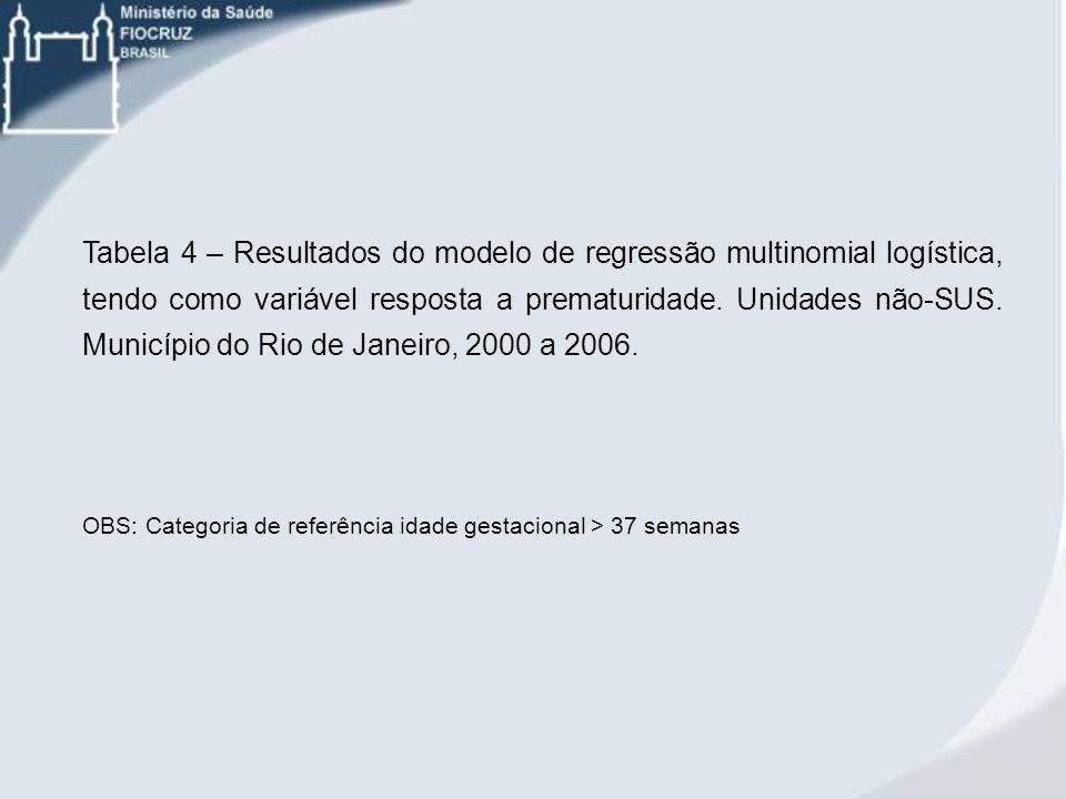 Tabela 4 – Resultados do modelo de regressão multinomial logística, tendo como variável resposta a prematuridade. Unidades não-SUS. Município do Rio d