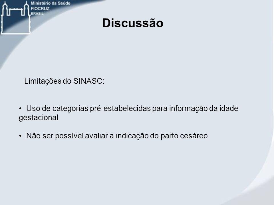 Limitações do SINASC: Uso de categorias pré-estabelecidas para informação da idade gestacional Não ser possível avaliar a indicação do parto cesáreo D