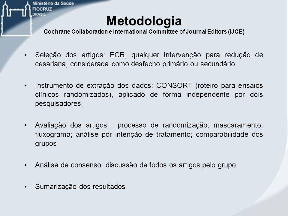 Metodologia Cochrane Collaboration e International Committee of Journal Editors (IJCE) Seleção dos artigos: ECR, qualquer intervenção para redução de