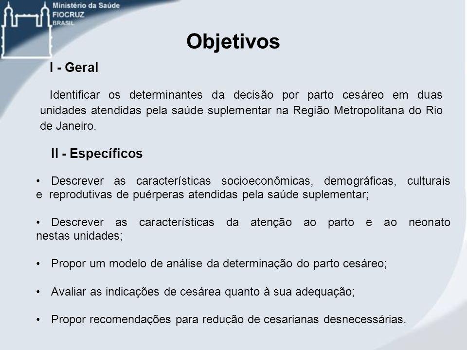 Objetivos I - Geral Identificar os determinantes da decisão por parto cesáreo em duas unidades atendidas pela saúde suplementar na Região Metropolitan