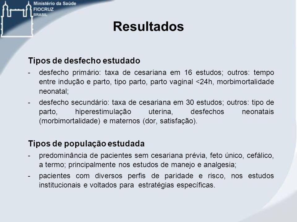 Resultados Tipos de desfecho estudado -desfecho primário: taxa de cesariana em 16 estudos; outros: tempo entre indução e parto, tipo parto, parto vagi