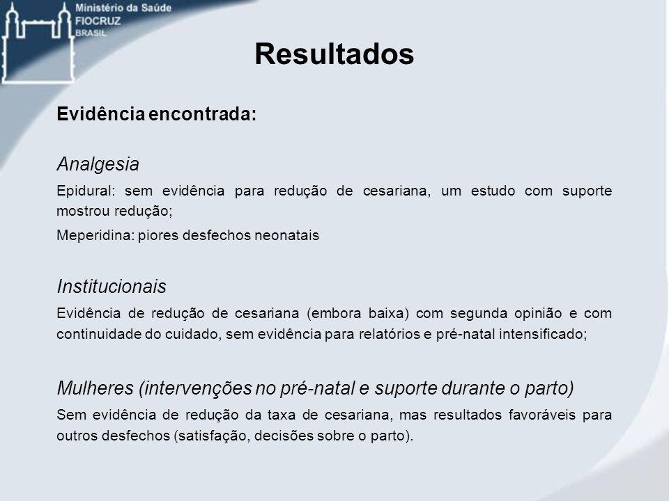 Resultados Evidência encontrada: Analgesia Epidural: sem evidência para redução de cesariana, um estudo com suporte mostrou redução; Meperidina: piore
