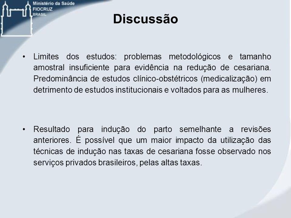 Discussão Limites dos estudos: problemas metodológicos e tamanho amostral insuficiente para evidência na redução de cesariana. Predominância de estudo
