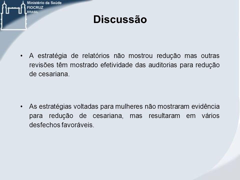 Discussão A estratégia de relatórios não mostrou redução mas outras revisões têm mostrado efetividade das auditorias para redução de cesariana. As est