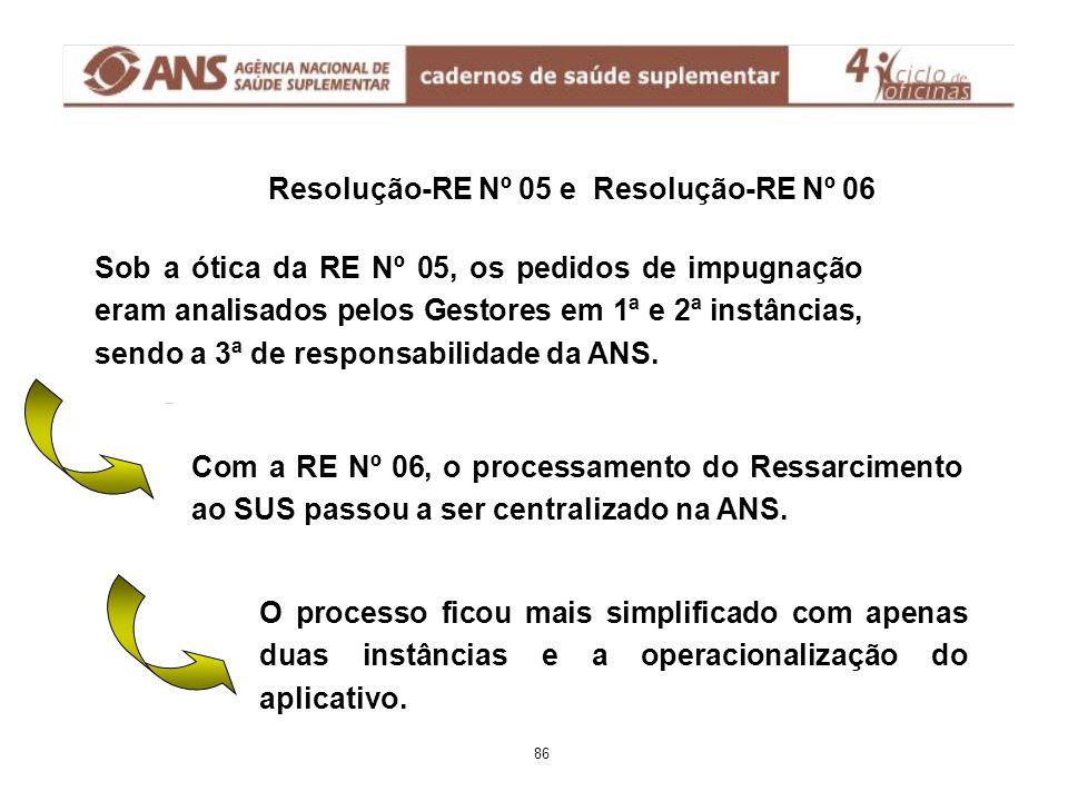 Resolução-RE Nº 05 e Resolução-RE Nº 06 O processo ficou mais simplificado com apenas duas instâncias e a operacionalização do aplicativo.