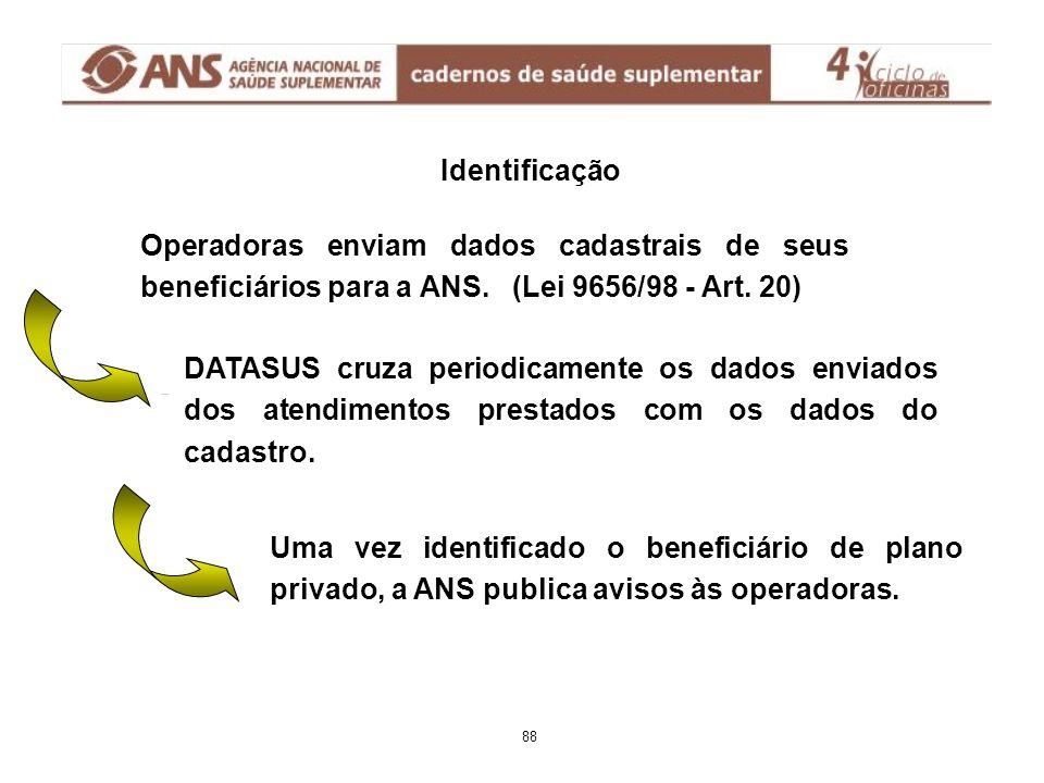 Identificação Uma vez identificado o beneficiário de plano privado, a ANS publica avisos às operadoras. Operadoras enviam dados cadastrais de seus ben