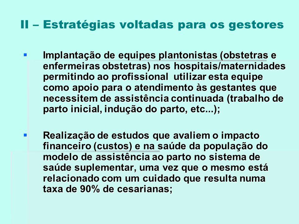 II – Estratégias voltadas para os gestores  Implantação de equipes plantonistas (obstetras e enfermeiras obstetras) nos hospitais/maternidades permit