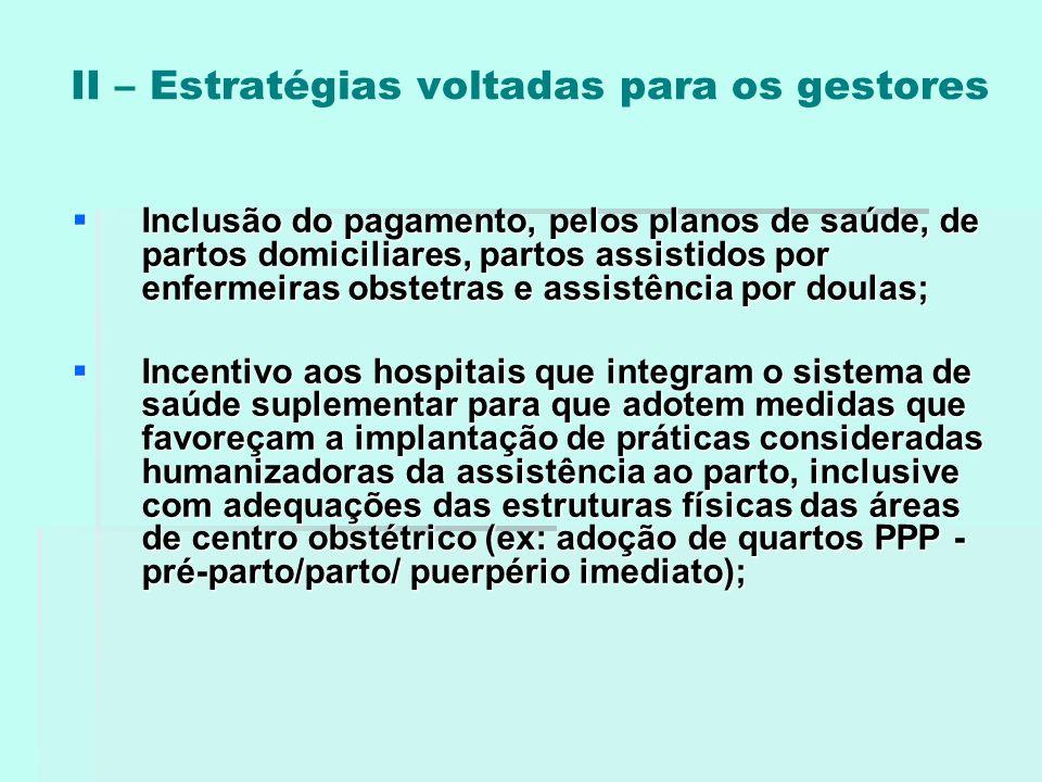 II – Estratégias voltadas para os gestores  Inclusão do pagamento, pelos planos de saúde, de partos domiciliares, partos assistidos por enfermeiras o