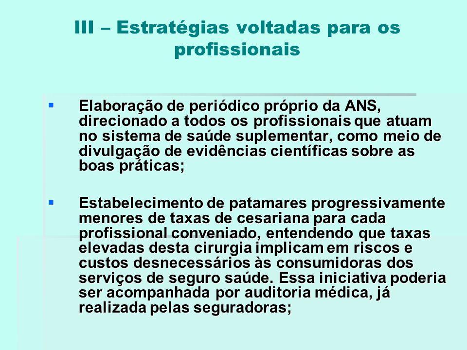 III – Estratégias voltadas para os profissionais  Elaboração de periódico próprio da ANS, direcionado a todos os profissionais que atuam no sistema d