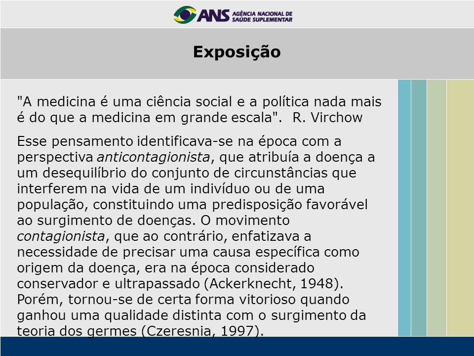 A explicação microbiológica para a causa das enfermidades forneceu à medicina a condição de interferir no curso das doenças transmissíveis, que eram o principal problema de saúde pública (Nunes, 1998).