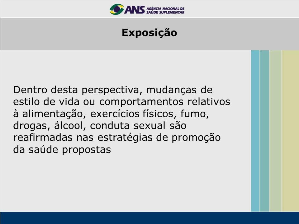 O regime regulatório e o incentivo a projetos em promoção da saúde e prevenção de doenças A finalidade institucional da ANS, segundo o Art.