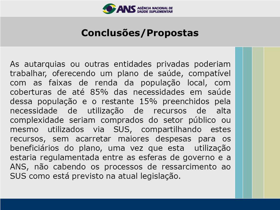 As autarquias ou outras entidades privadas poderiam trabalhar, oferecendo um plano de saúde, compatível com as faixas de renda da população local, com