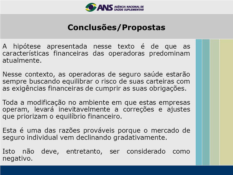 A hipótese apresentada nesse texto é de que as características financeiras das operadoras predominam atualmente. Nesse contexto, as operadoras de segu