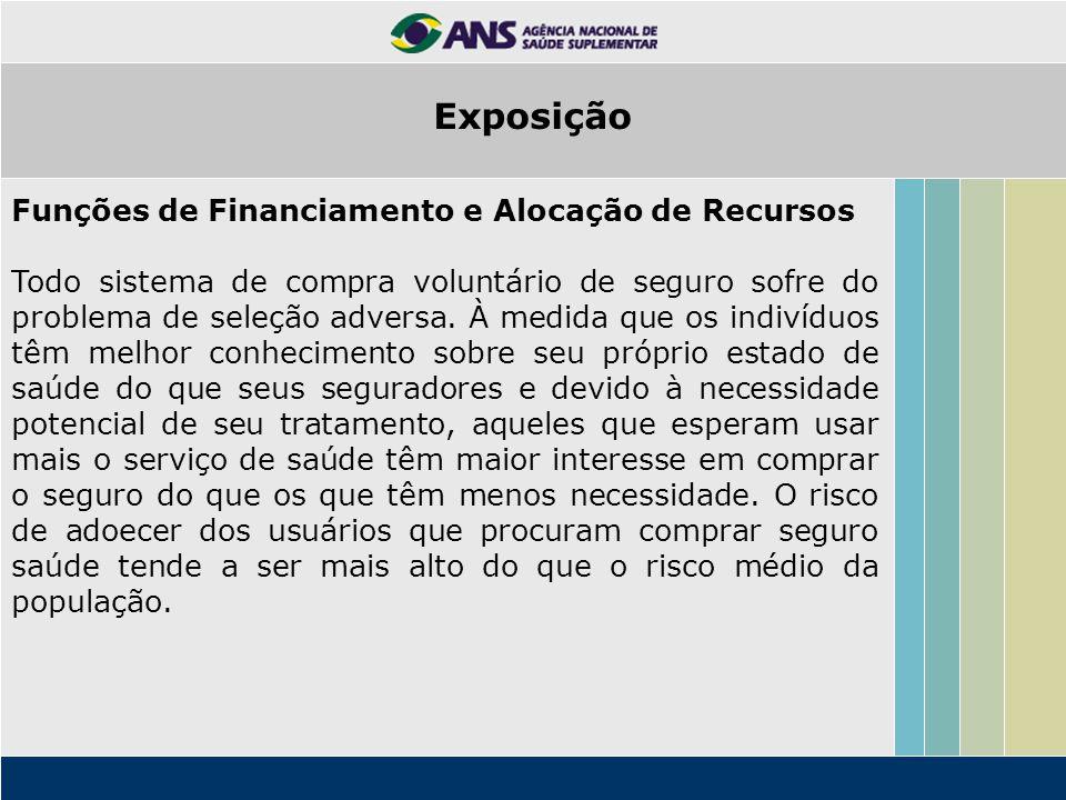Funções de Financiamento e Alocação de Recursos Todo sistema de compra voluntário de seguro sofre do problema de seleção adversa. À medida que os indi