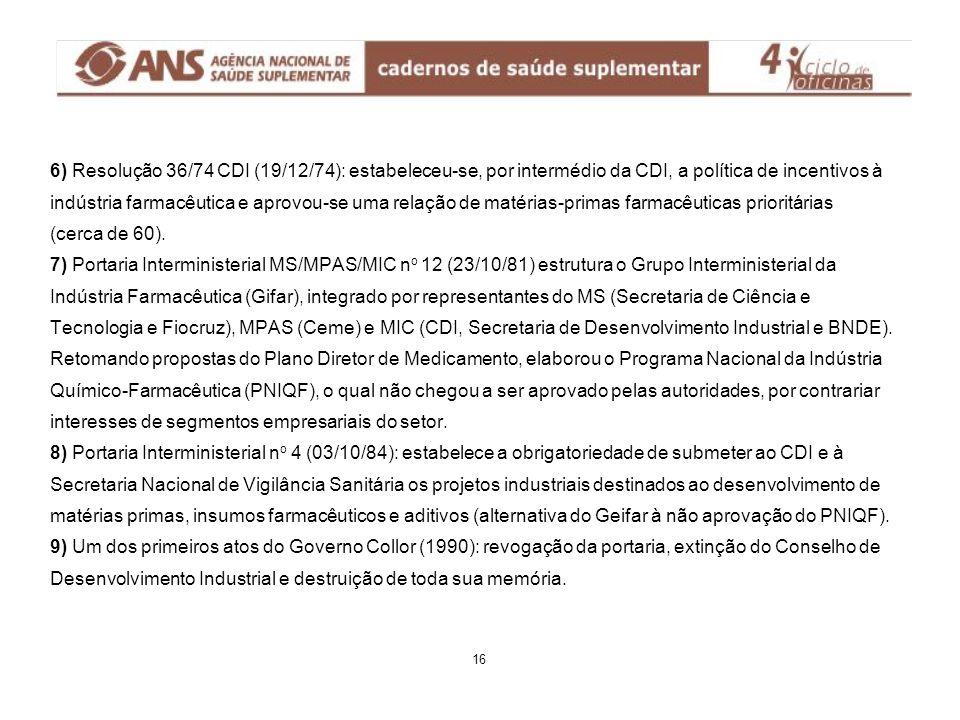 6) Resolução 36/74 CDI (19/12/74): estabeleceu-se, por intermédio da CDI, a política de incentivos à indústria farmacêutica e aprovou-se uma relação d