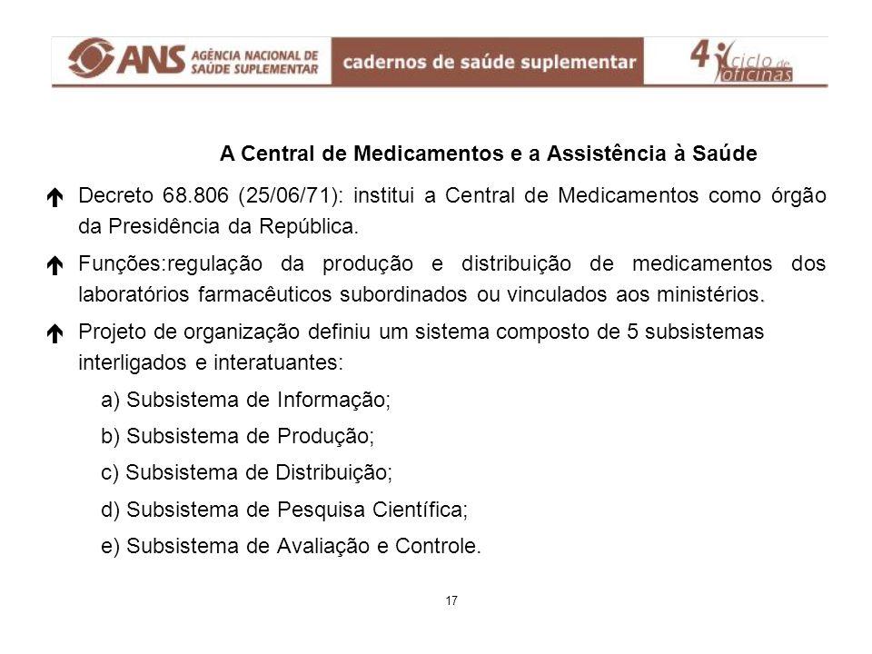 é éDecreto 68.806 (25/06/71): institui a Central de Medicamentos como órgão da Presidência da República. é. éFunções:regulação da produção e distribui