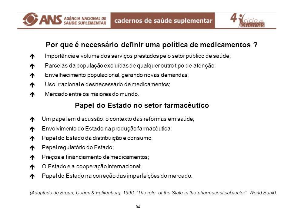 Brasil: Política Nacional de Medicamentos (Portaria 3.916, de 30/10/98, DOU 10/11/98) éUm processo em construção permanente; éResponsabilidade compartilhada nas três esferas de governo; éCaráter intersetorial da política e a necessidade de articulação; éOs múltiplos atores e interesses envolvidos; éO desdobramento em planos de ação específicos; éA necessidade de um processo contínuo de avaliação.