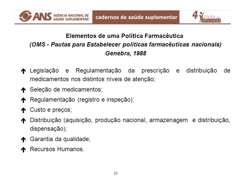 Elementos de uma Política Farmacêutica (OMS - Pautas para Estabelecer políticas farmacêuticas nacionais) Genebra, 1988 é éLegislação e Regulamentação
