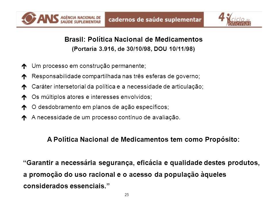Brasil: Política Nacional de Medicamentos (Portaria 3.916, de 30/10/98, DOU 10/11/98) éUm processo em construção permanente; éResponsabilidade compart