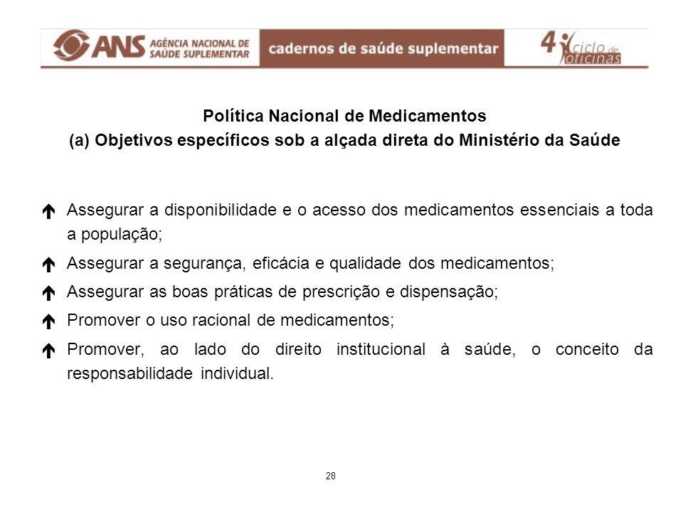 Política Nacional de Medicamentos (a) Objetivos específicos sob a alçada direta do Ministério da Saúde é éAssegurar a disponibilidade e o acesso dos m