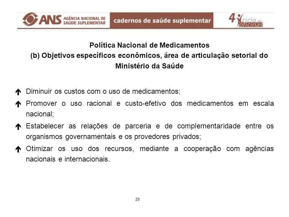 Política Nacional de Medicamentos (b) Objetivos específicos econômicos, área de articulação setorial do Ministério da Saúde é éDiminuir os custos com
