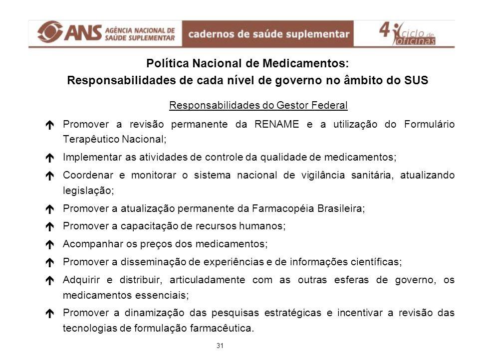 Política Nacional de Medicamentos: Responsabilidades de cada nível de governo no âmbito do SUS Responsabilidades do Gestor Federal é éPromover a revis
